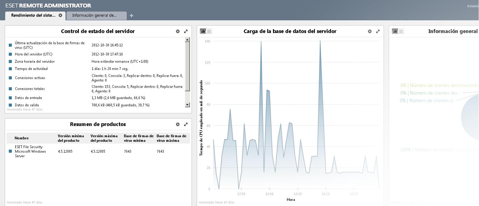 ESET NOD32 Endpoint Antivirus: consola de gestión Remote Administrator para la seguridad de empresas