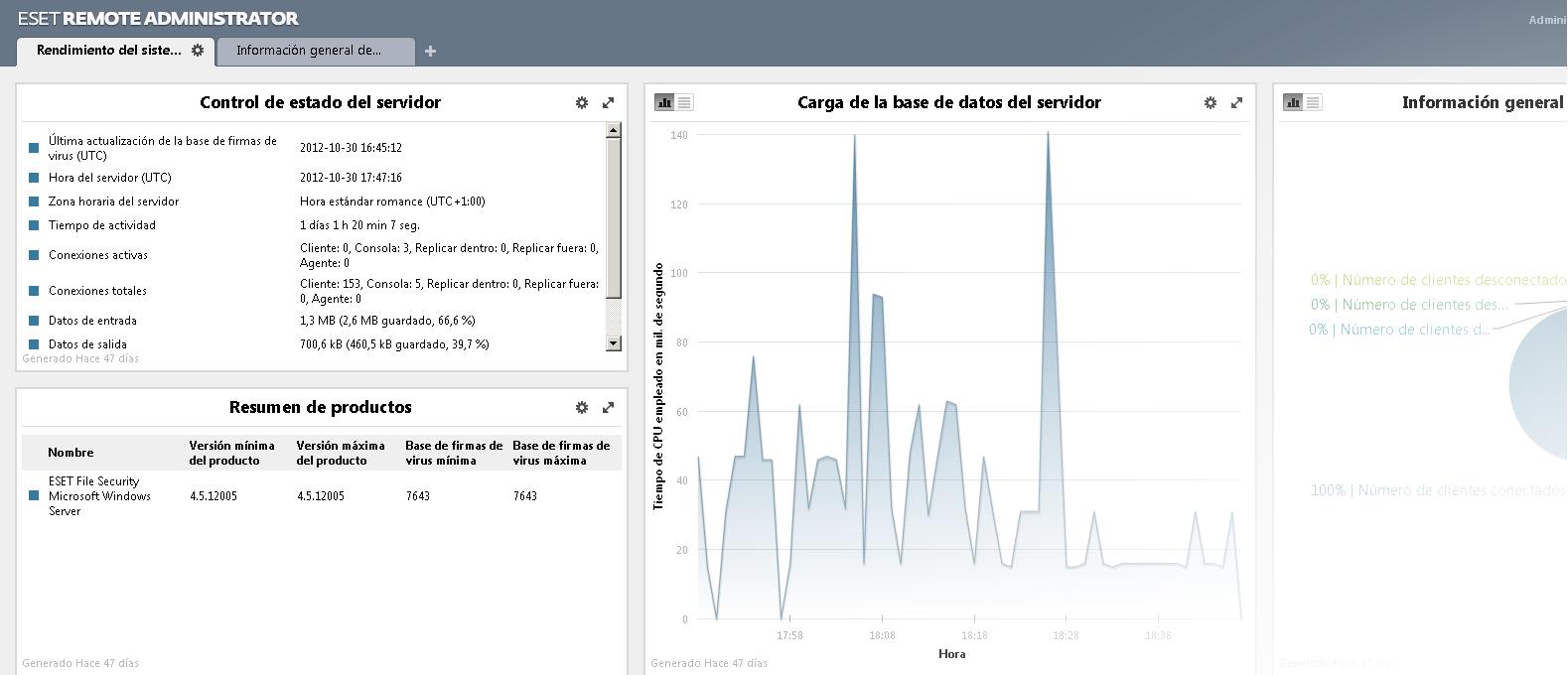 ESET Remote Administrator Dashboard screenshot